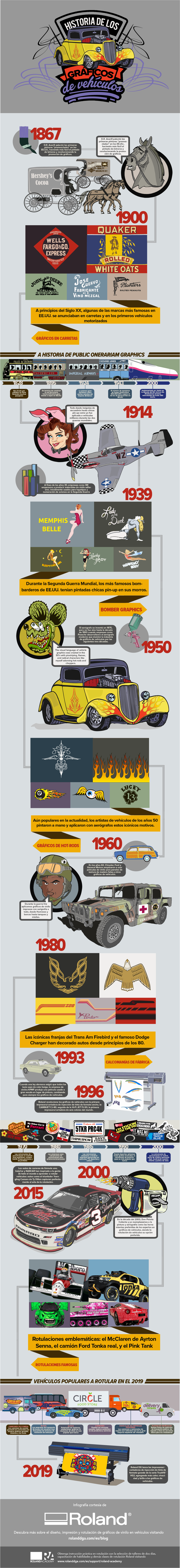 wrap vehiculum infographic