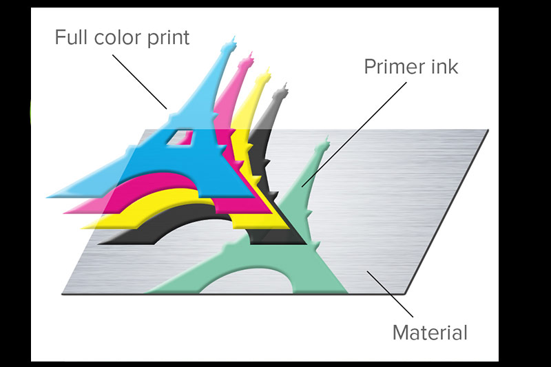 VersaUV LEF 200 Benchtop UV Flatbed Printer Features